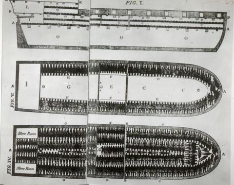 Diagram showing how African captives were imprisoned aboard a slave ship